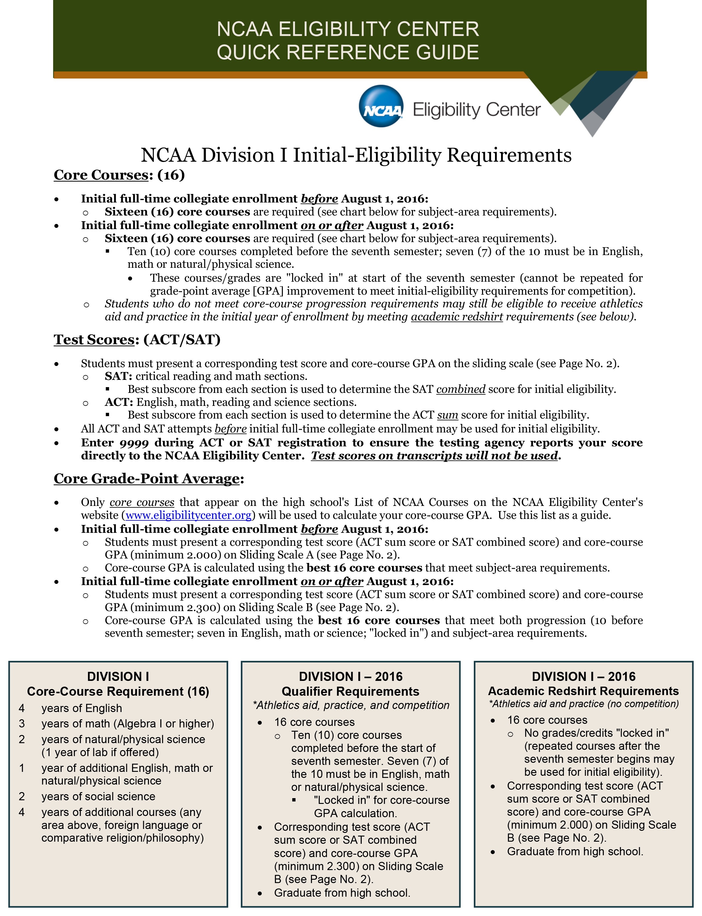 Printables Ncaa Eligibility Worksheet ncaa eligibility worksheet imperialdesignstudio nqlasers